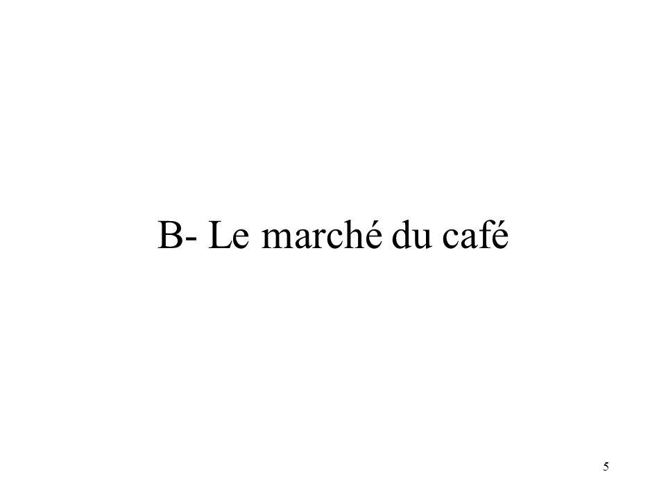 5 B- Le marché du café