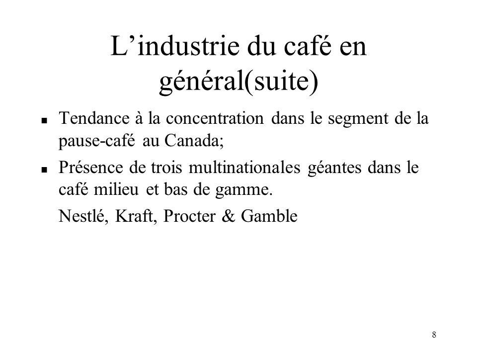 8 Lindustrie du café en général(suite) n Tendance à la concentration dans le segment de la pause-café au Canada; n Présence de trois multinationales g