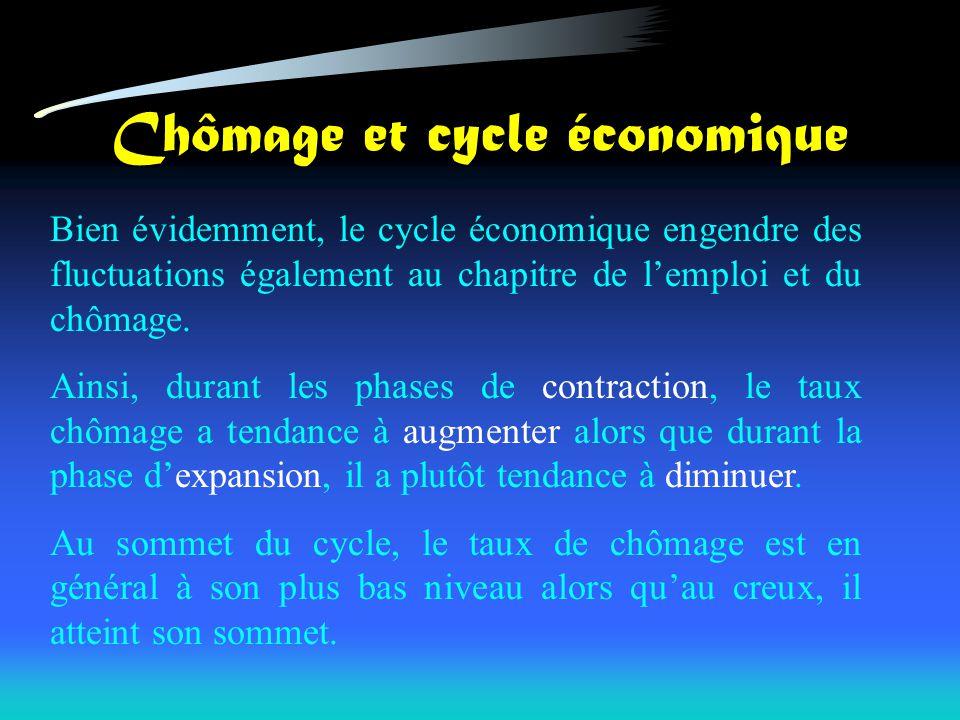 Chômage et cycle économique Bien évidemment, le cycle économique engendre des fluctuations également au chapitre de lemploi et du chômage. Ainsi, dura