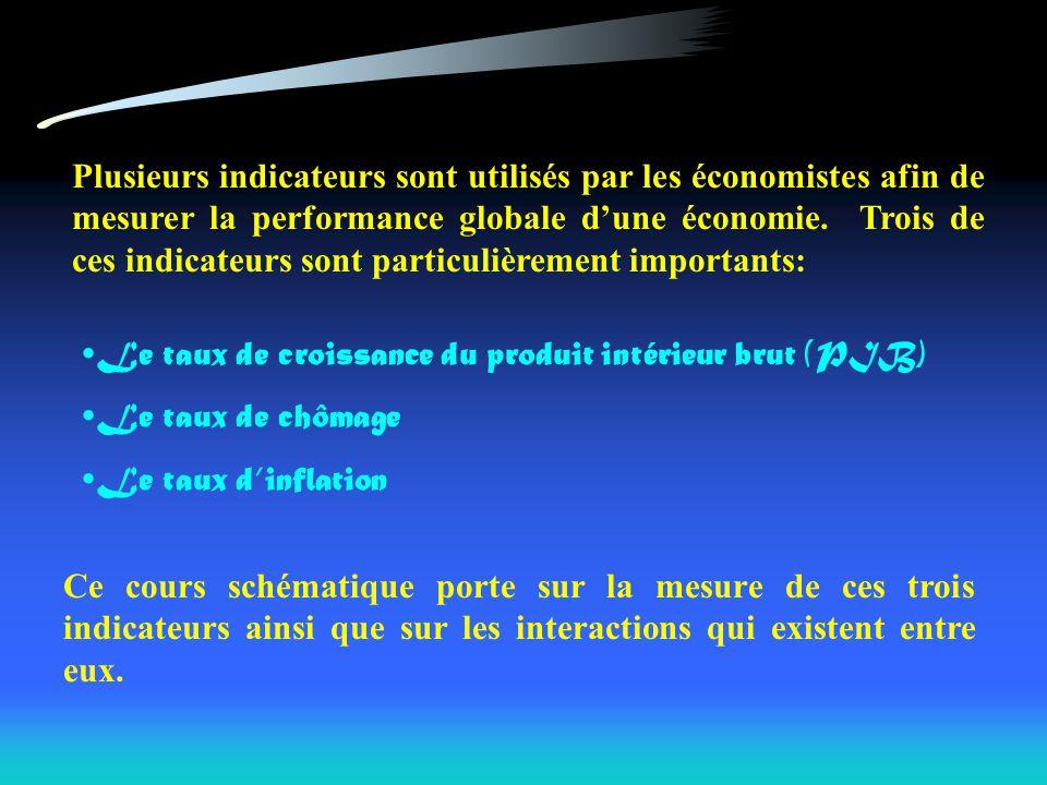 Plusieurs indicateurs sont utilisés par les économistes afin de mesurer la performance globale dune économie. Trois de ces indicateurs sont particuliè