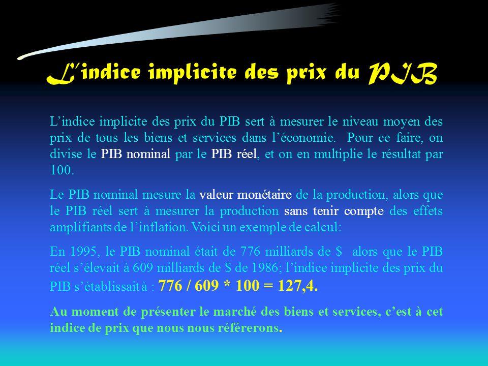 Lindice implicite des prix du PIB Lindice implicite des prix du PIB sert à mesurer le niveau moyen des prix de tous les biens et services dans léconomie.