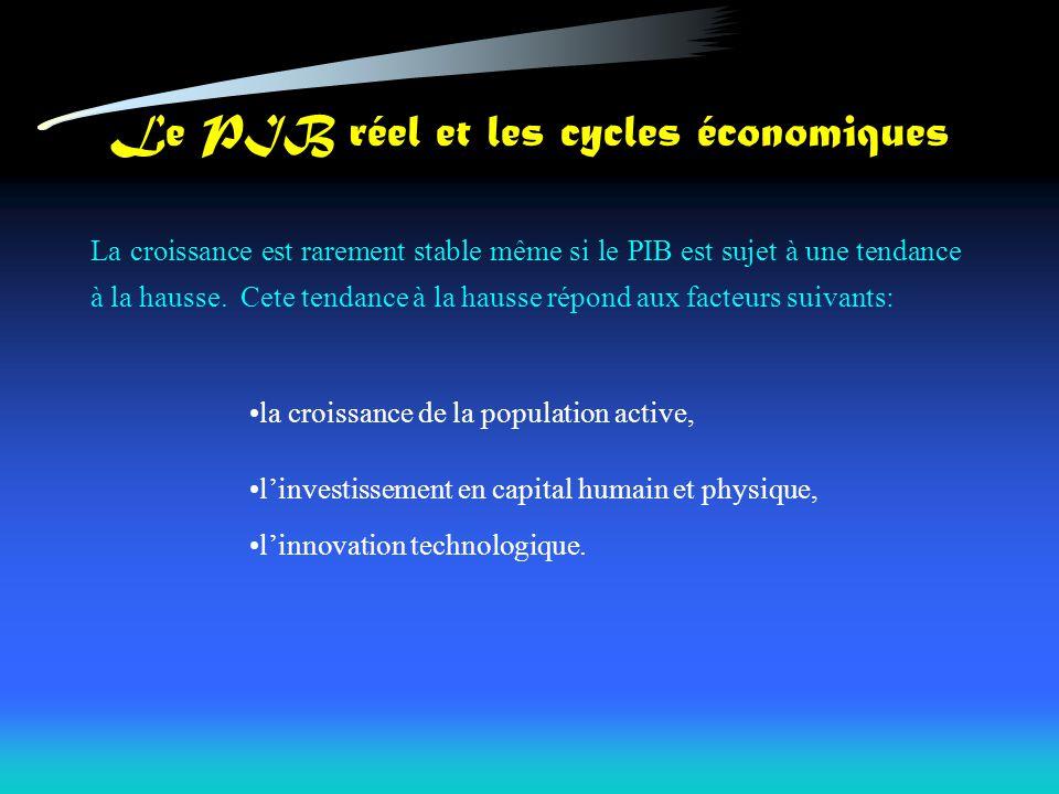 Le PIB réel et les cycles économiques La croissance est rarement stable même si le PIB est sujet à une tendance à la hausse. Cete tendance à la hausse