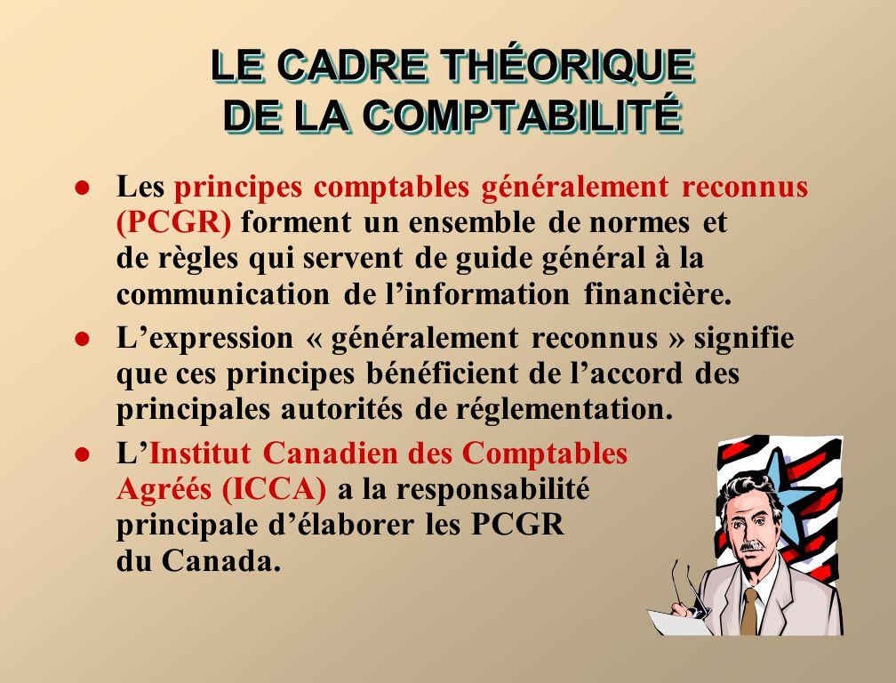 LE CADRE THÉORIQUE DE LA COMPTABILITÉ Les principes comptables généralement reconnus (PCGR) forment un ensemble de normes et de règles qui servent de