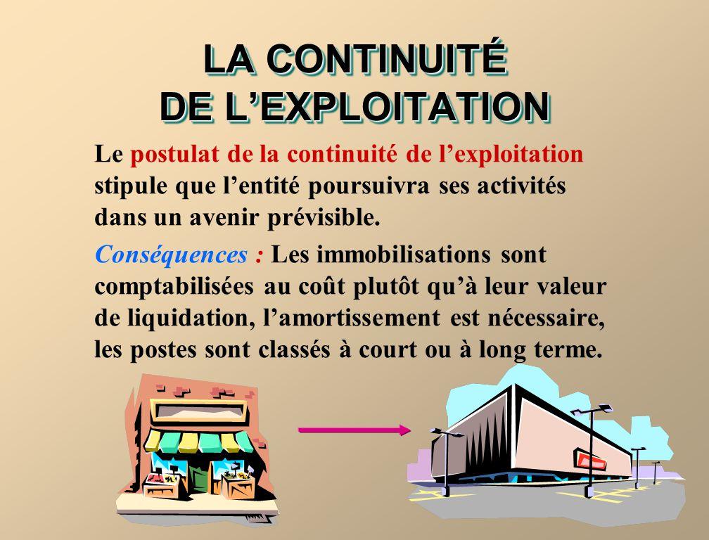 LA CONTINUITÉ DE LEXPLOITATION Le postulat de la continuité de lexploitation stipule que lentité poursuivra ses activités dans un avenir prévisible. C