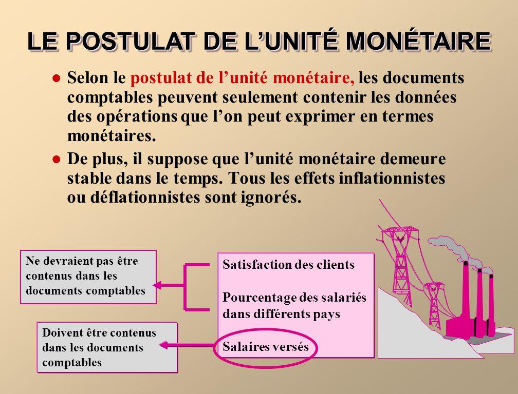 Selon le postulat de lunité monétaire, les documents comptables peuvent seulement contenir les données des opérations que lon peut exprimer en termes