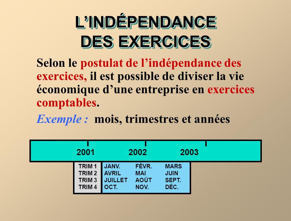 LINDÉPENDANCE DES EXERCICES Selon le postulat de lindépendance des exercices, il est possible de diviser la vie économique dune entreprise en exercice