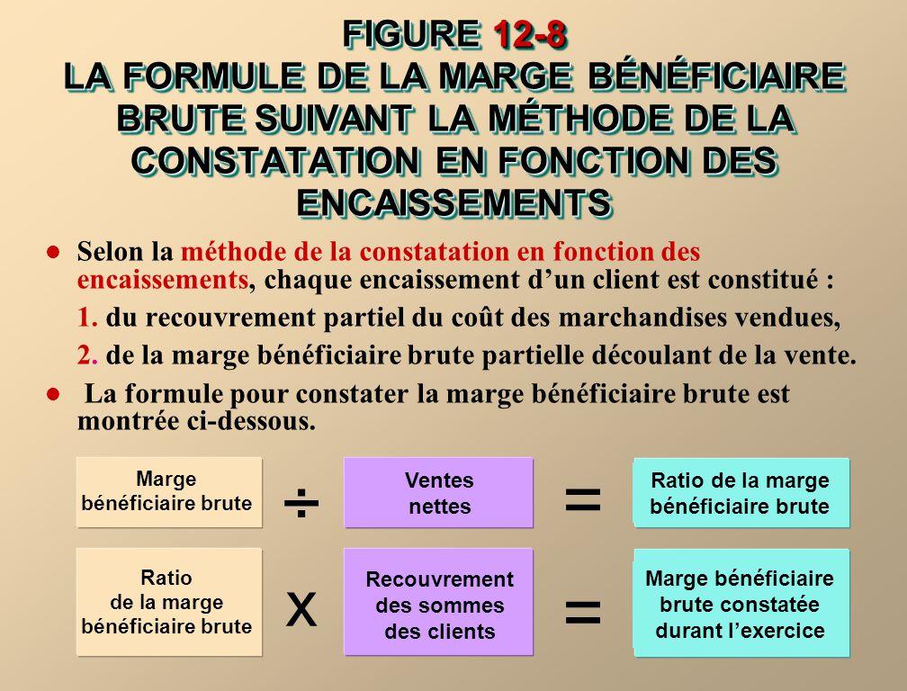 FIGURE 12-8 LA FORMULE DE LA MARGE BÉNÉFICIAIRE BRUTE SUIVANT LA MÉTHODE DE LA CONSTATATION EN FONCTION DES ENCAISSEMENTS Selon la méthode de la const