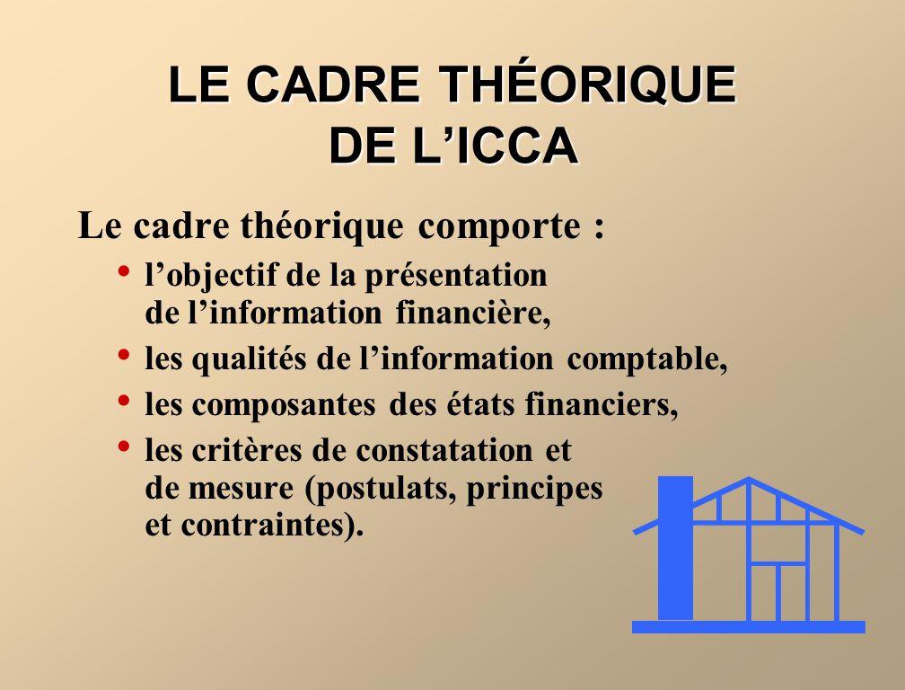 LE CADRE THÉORIQUE DE LICCA Le cadre théorique comporte : lobjectif de la présentation de linformation financière, les qualités de linformation compta