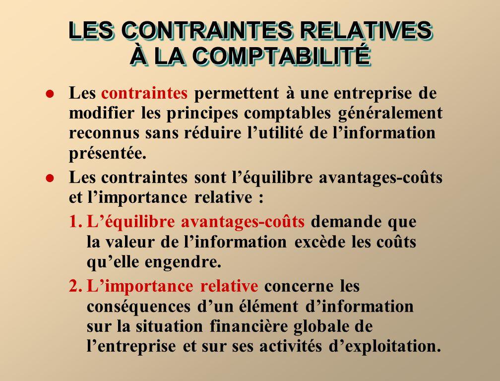 LES CONTRAINTES RELATIVES À LA COMPTABILITÉ Les contraintes permettent à une entreprise de modifier les principes comptables généralement reconnus san