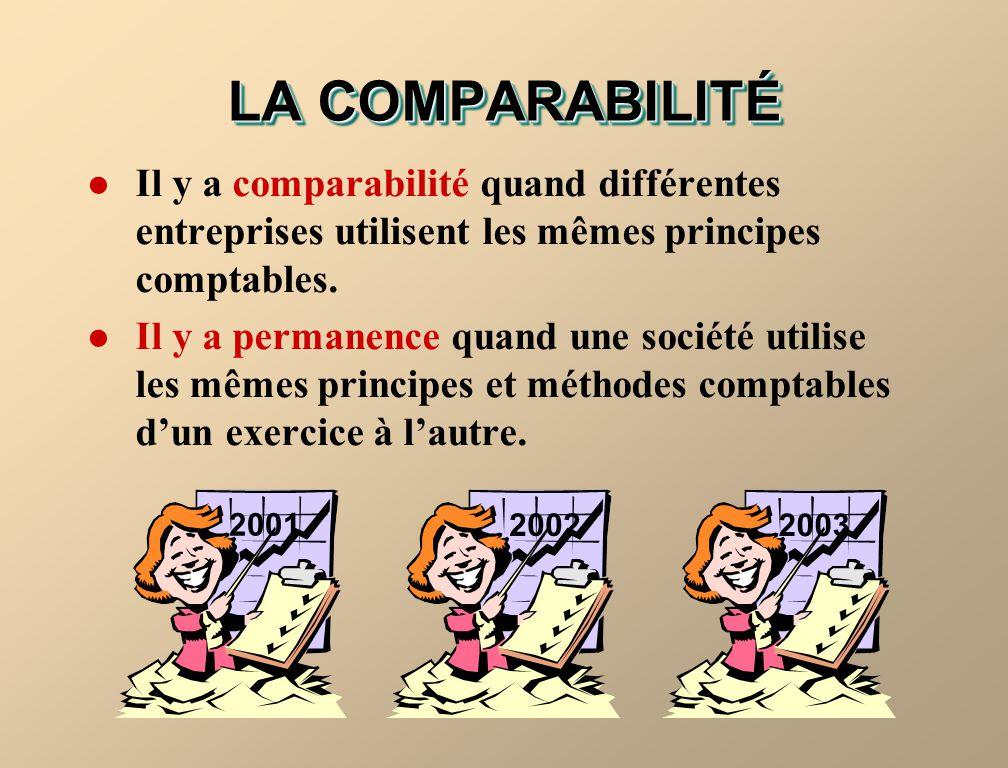 LA COMPARABILITÉ 2001 2002 2003 Il y a comparabilité quand différentes entreprises utilisent les mêmes principes comptables. Il y a permanence quand u