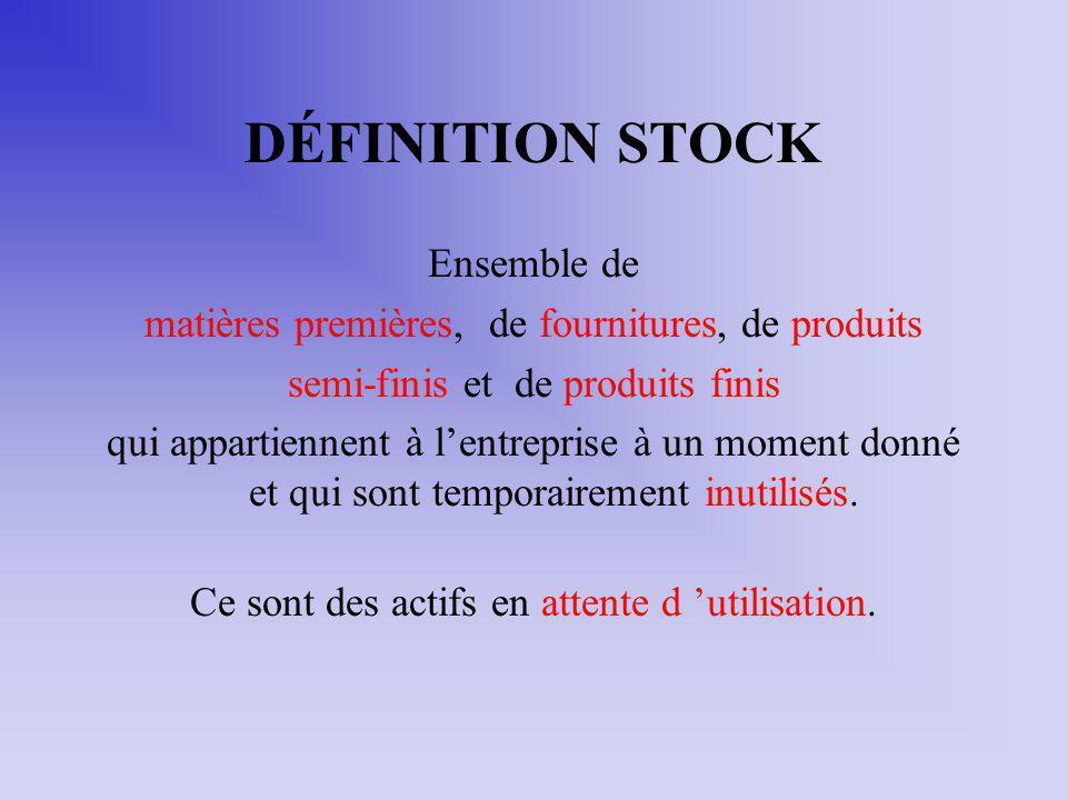 DÉFINITION STOCK Ensemble de matières premières, de fournitures, de produits semi-finis et de produits finis qui appartiennent à lentreprise à un mome