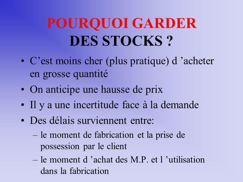 POURQUOI GARDER DES STOCKS ? Cest moins cher (plus pratique) d acheter en grosse quantité On anticipe une hausse de prix Il y a une incertitude face à