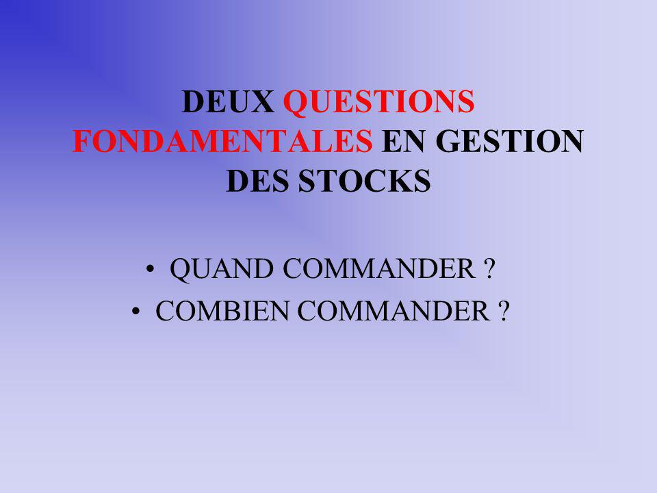 DEUX QUESTIONS FONDAMENTALES EN GESTION DES STOCKS QUAND COMMANDER ? COMBIEN COMMANDER ?