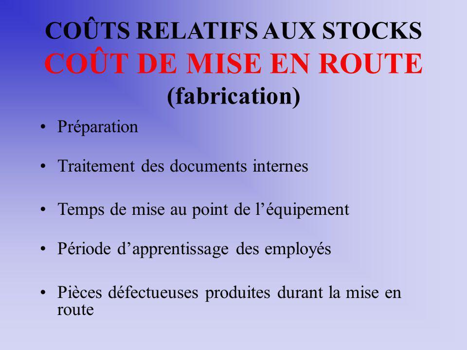 COÛTS RELATIFS AUX STOCKS COÛT DE MISE EN ROUTE (fabrication) Préparation Traitement des documents internes Temps de mise au point de léquipement Péri