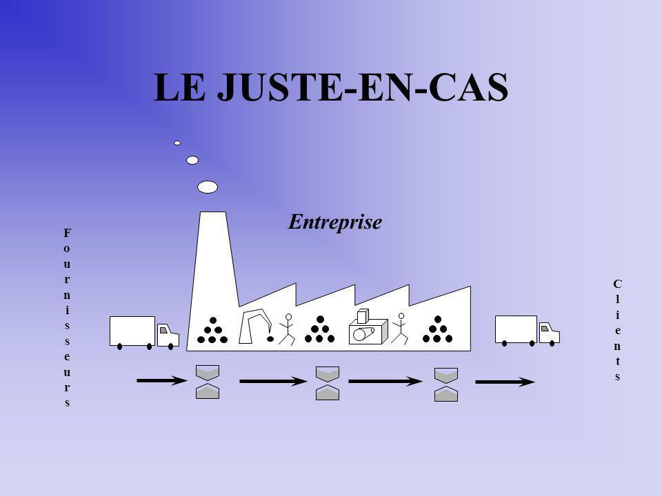 Entreprise LE JUSTE-EN-CAS FournisseursFournisseurs ClientsClients