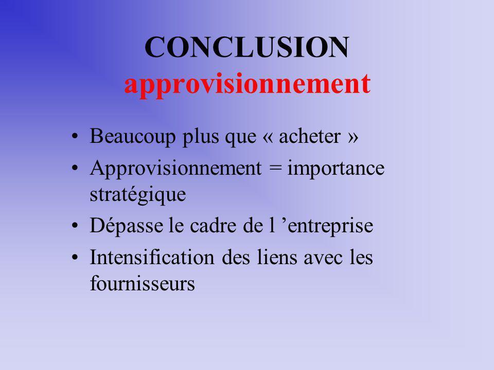 CONCLUSION approvisionnement Beaucoup plus que « acheter » Approvisionnement = importance stratégique Dépasse le cadre de l entreprise Intensification