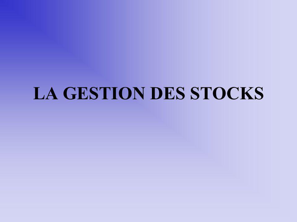 DÉFINITION STOCK Ensemble de matières premières, de fournitures, de produits semi-finis et de produits finis qui appartiennent à lentreprise à un moment donné et qui sont temporairement inutilisés.
