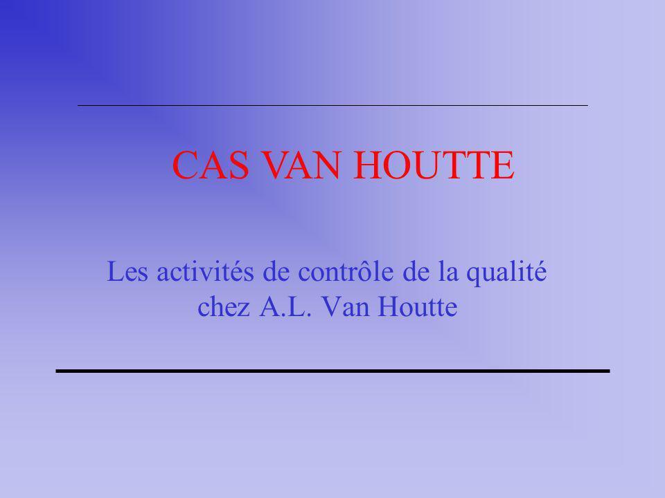 Les activités de contrôle de la qualité chez A.L. Van Houtte CAS VAN HOUTTE