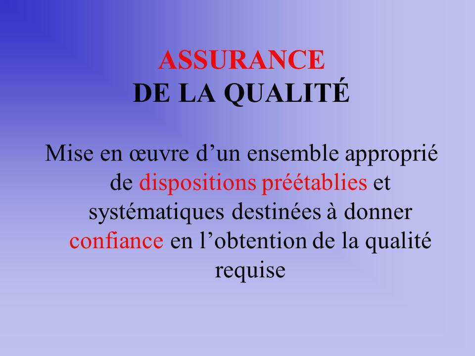 ASSURANCE DE LA QUALITÉ Mise en œuvre dun ensemble approprié de dispositions préétablies et systématiques destinées à donner confiance en lobtention de la qualité requise