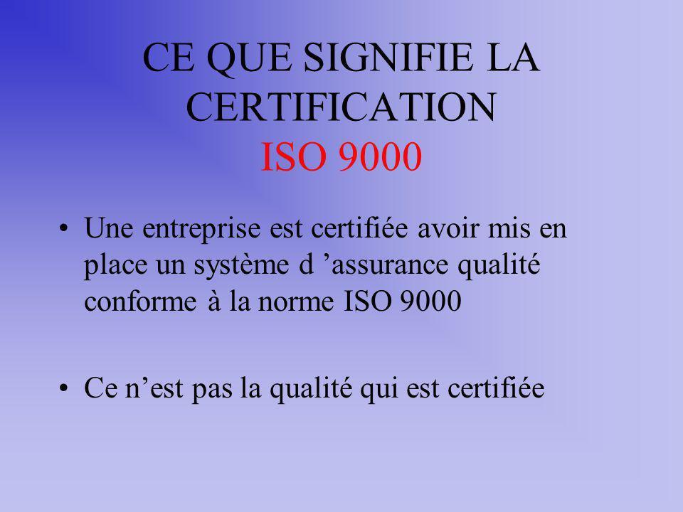 CE QUE SIGNIFIE LA CERTIFICATION ISO 9000 Une entreprise est certifiée avoir mis en place un système d assurance qualité conforme à la norme ISO 9000 Ce nest pas la qualité qui est certifiée