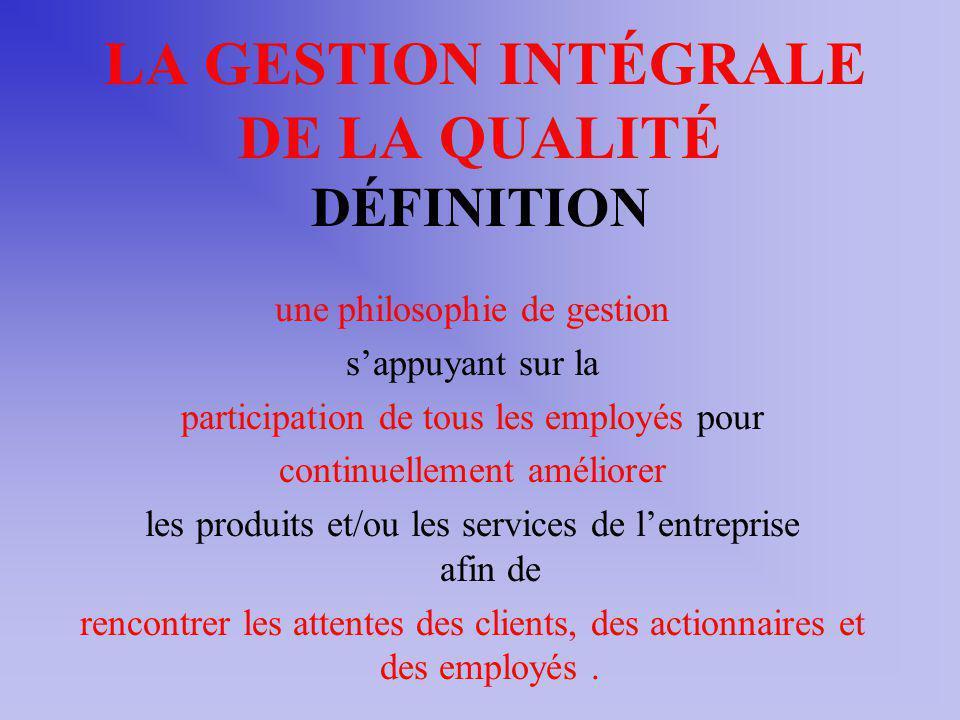 LA GESTION INTÉGRALE DE LA QUALITÉ DÉFINITION une philosophie de gestion sappuyant sur la participation de tous les employés pour continuellement amél
