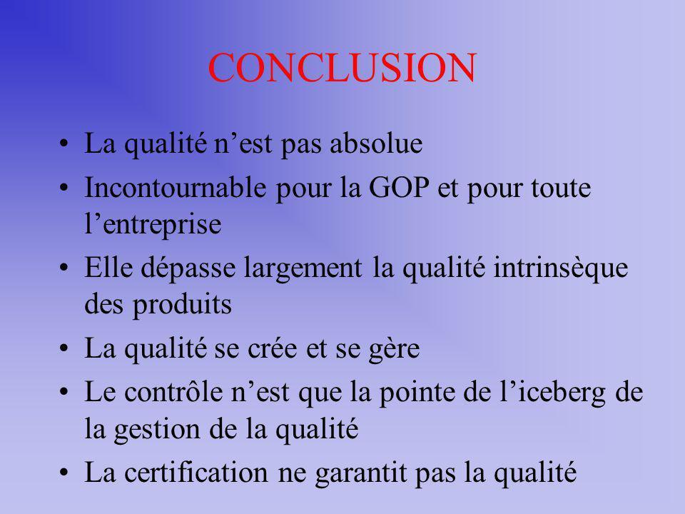 CONCLUSION La qualité nest pas absolue Incontournable pour la GOP et pour toute lentreprise Elle dépasse largement la qualité intrinsèque des produits