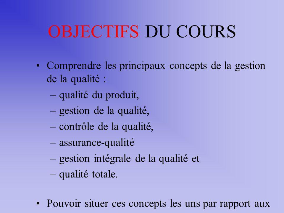 OBJECTIFS DU COURS Comprendre les principaux concepts de la gestion de la qualité : –qualité du produit, –gestion de la qualité, –contrôle de la qualité, –assurance-qualité –gestion intégrale de la qualité et –qualité totale.