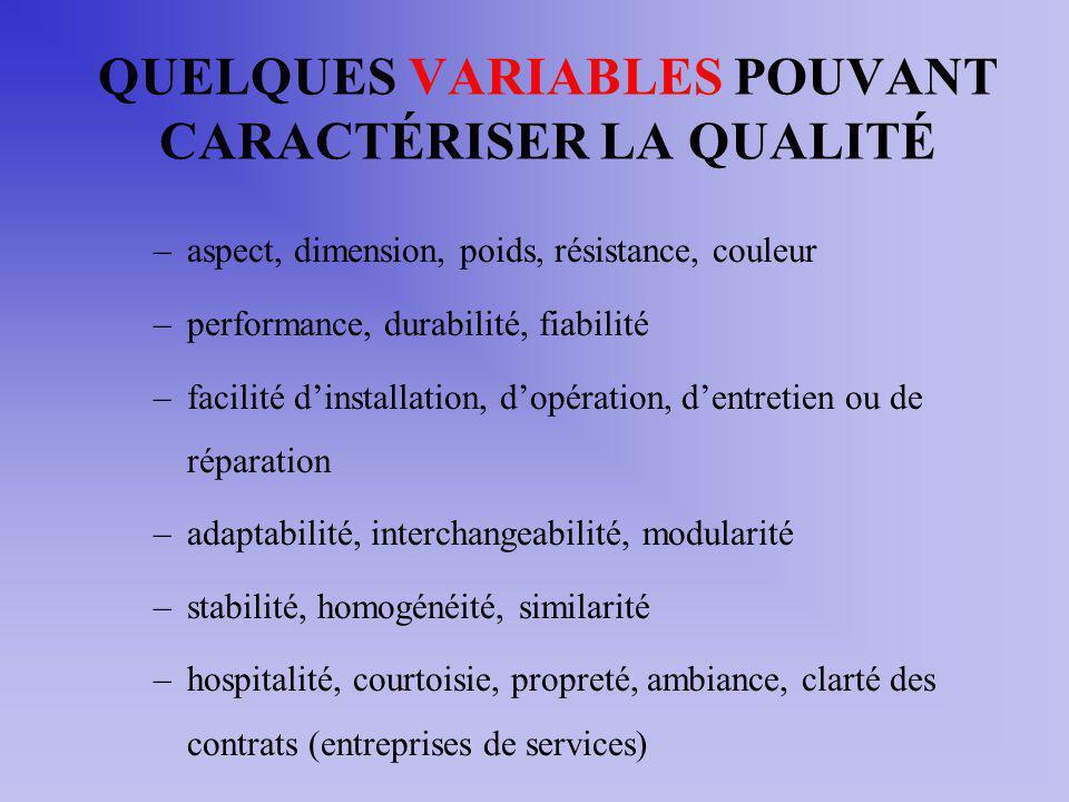QUELQUES VARIABLES POUVANT CARACTÉRISER LA QUALITÉ –aspect, dimension, poids, résistance, couleur –performance, durabilité, fiabilité –facilité dinsta