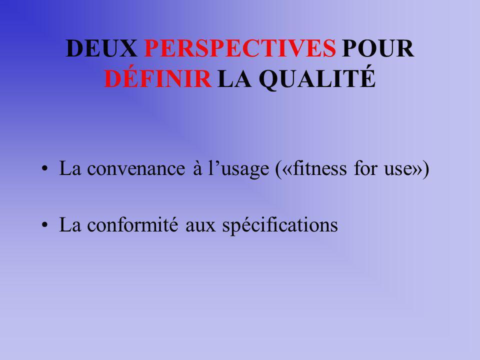 DEUX PERSPECTIVES POUR DÉFINIR LA QUALITÉ La convenance à lusage («fitness for use») La conformité aux spécifications