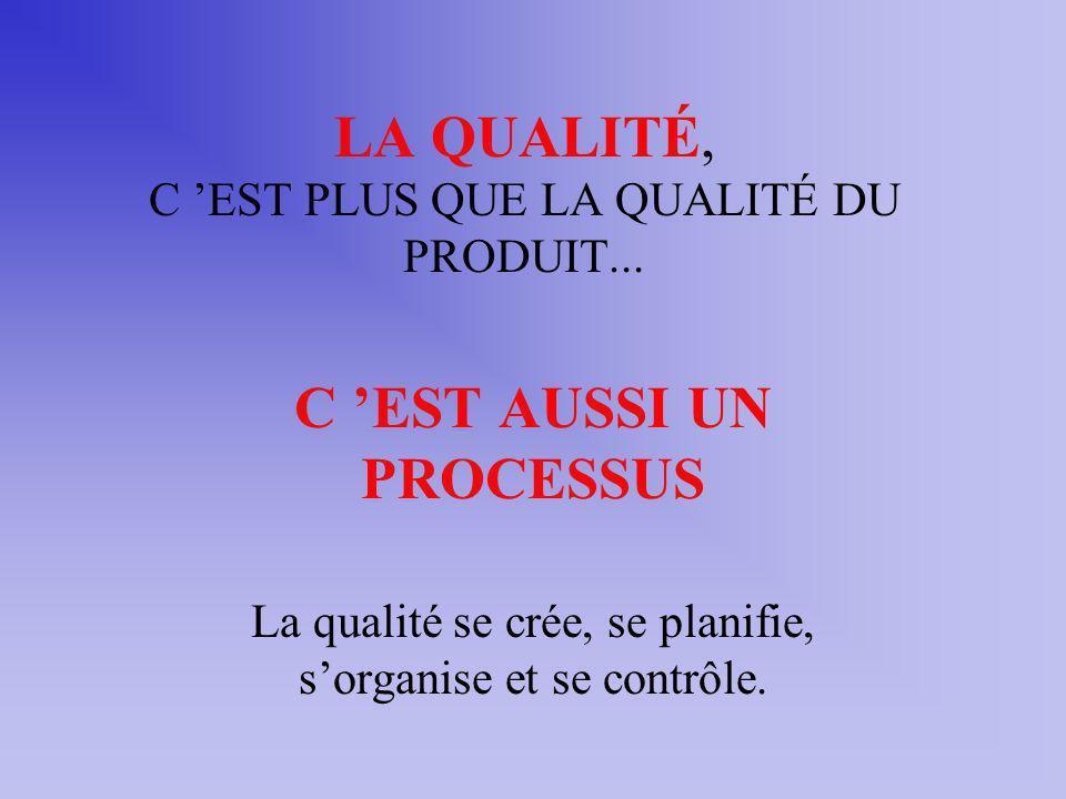 LA QUALITÉ, C EST PLUS QUE LA QUALITÉ DU PRODUIT... C EST AUSSI UN PROCESSUS La qualité se crée, se planifie, sorganise et se contrôle.