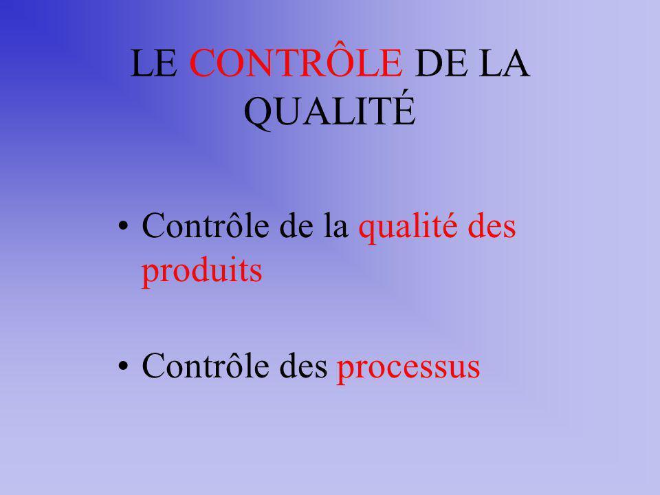 LE CONTRÔLE DE LA QUALITÉ Contrôle de la qualité des produits Contrôle des processus