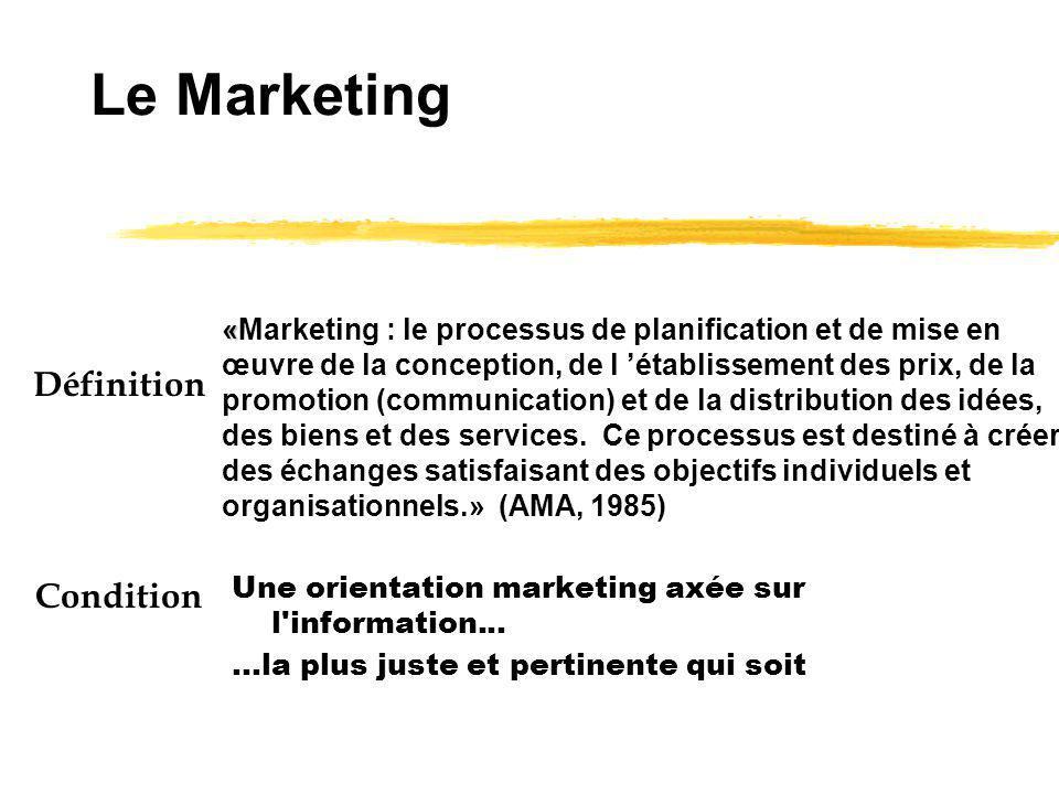 Le Marketing Condition Une orientation marketing axée sur l'information... …la plus juste et pertinente qui soit « «Marketing : le processus de planif