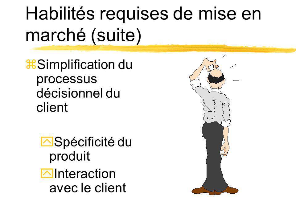 Habilités requises de mise en marché (suite) zSimplification du processus décisionnel du client ySpécificité du produit yInteraction avec le client