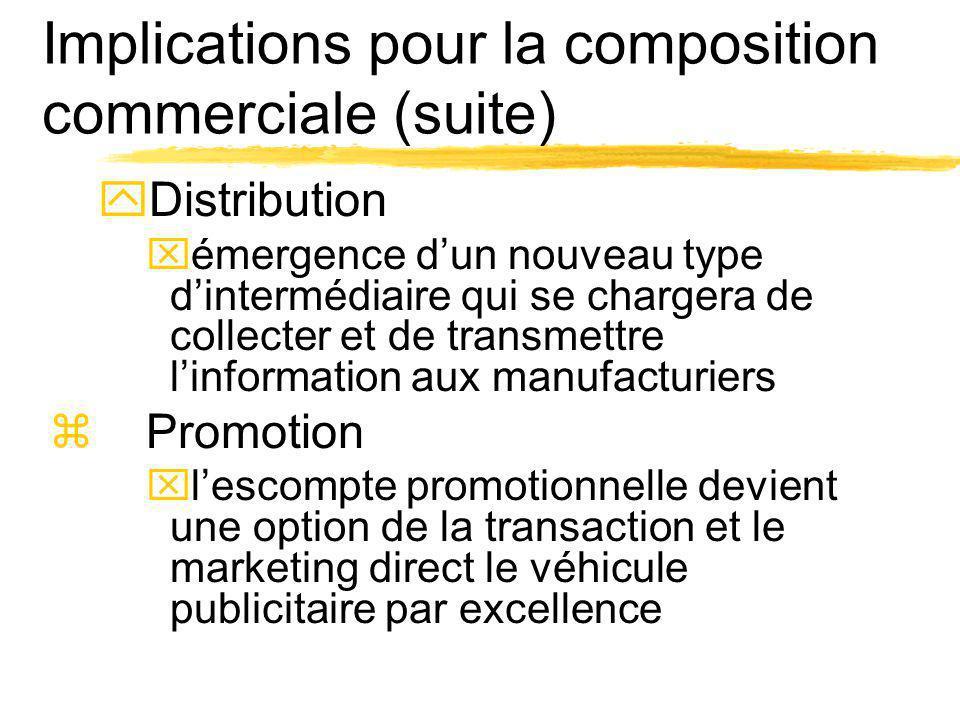 Implications pour la composition commerciale (suite) yDistribution xémergence dun nouveau type dintermédiaire qui se chargera de collecter et de trans