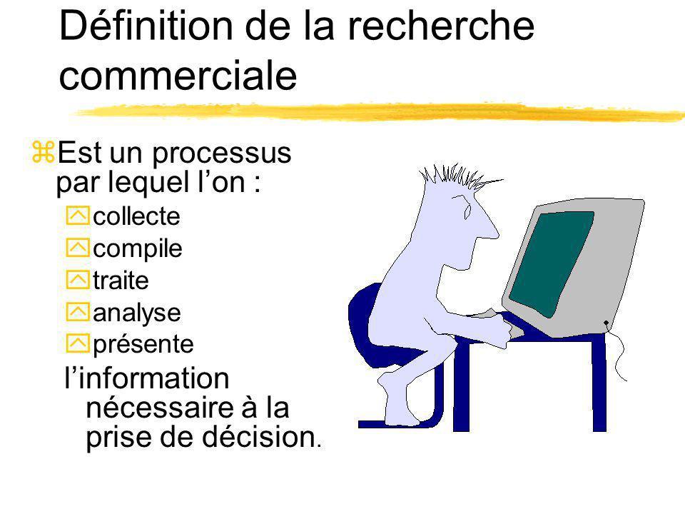 Définition de la recherche commerciale zEst un processus par lequel lon : ycollecte ycompile ytraite yanalyse yprésente linformation nécessaire à la p