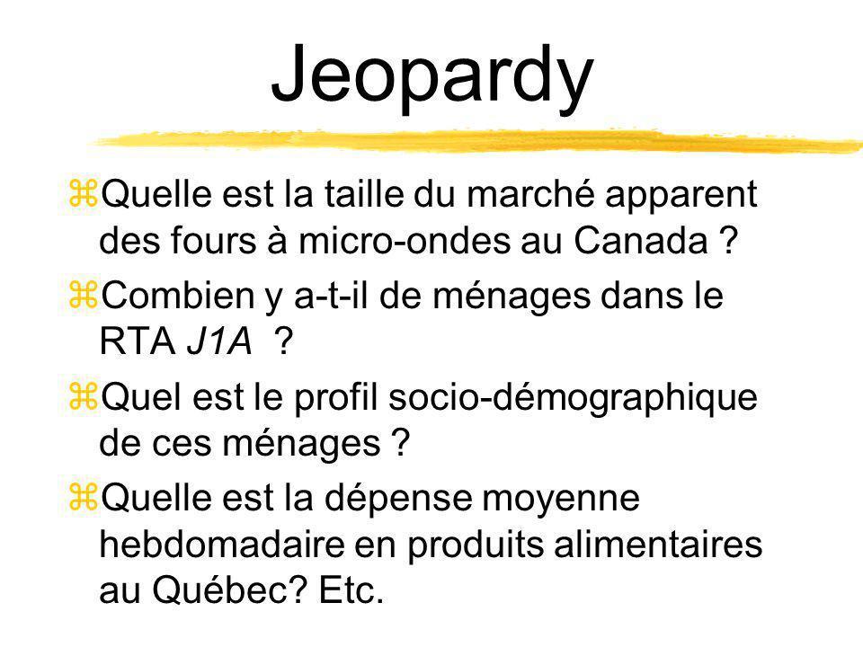Jeopardy zQuelle est la taille du marché apparent des fours à micro-ondes au Canada ? zCombien y a-t-il de ménages dans le RTA J1A ? zQuel est le prof