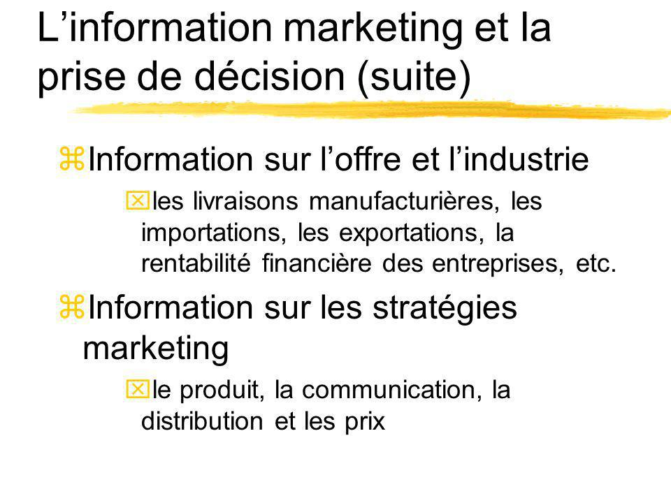 zInformation sur loffre et lindustrie xles livraisons manufacturières, les importations, les exportations, la rentabilité financière des entreprises,