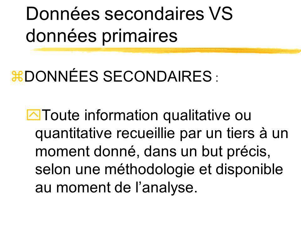 Données secondaires VS données primaires zDONNÉES SECONDAIRES : yToute information qualitative ou quantitative recueillie par un tiers à un moment don