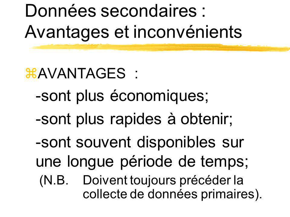 Données secondaires : Avantages et inconvénients zAVANTAGES : -sont plus économiques; -sont plus rapides à obtenir; -sont souvent disponibles sur une