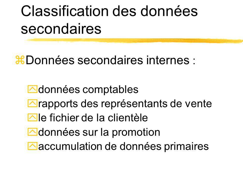 Classification des données secondaires zDonnées secondaires internes : ydonnées comptables yrapports des représentants de vente yle fichier de la clie