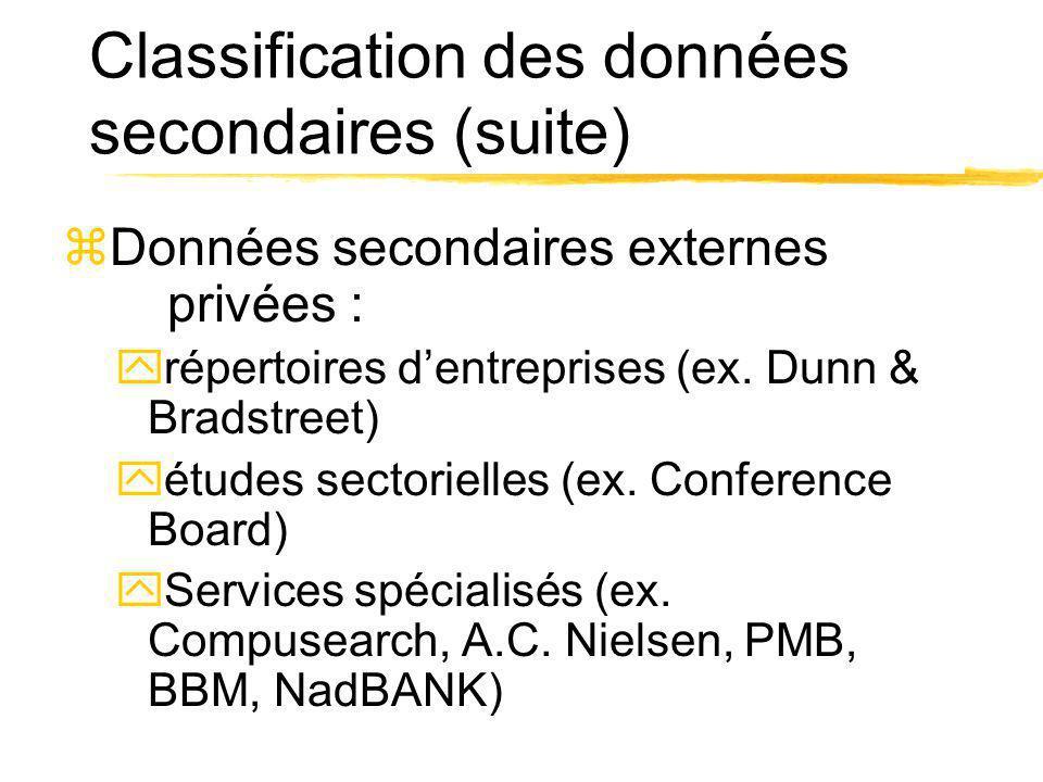 Classification des données secondaires (suite) zDonnées secondaires externes privées : yrépertoires dentreprises (ex. Dunn & Bradstreet) yétudes secto