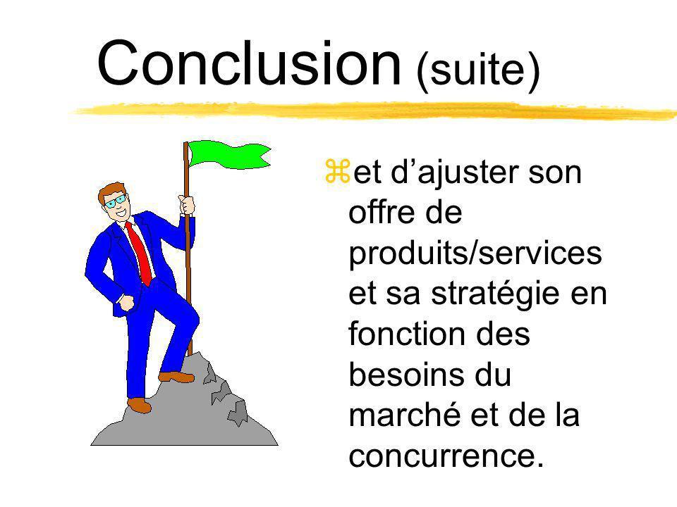 Conclusion (suite) zet dajuster son offre de produits/services et sa stratégie en fonction des besoins du marché et de la concurrence.