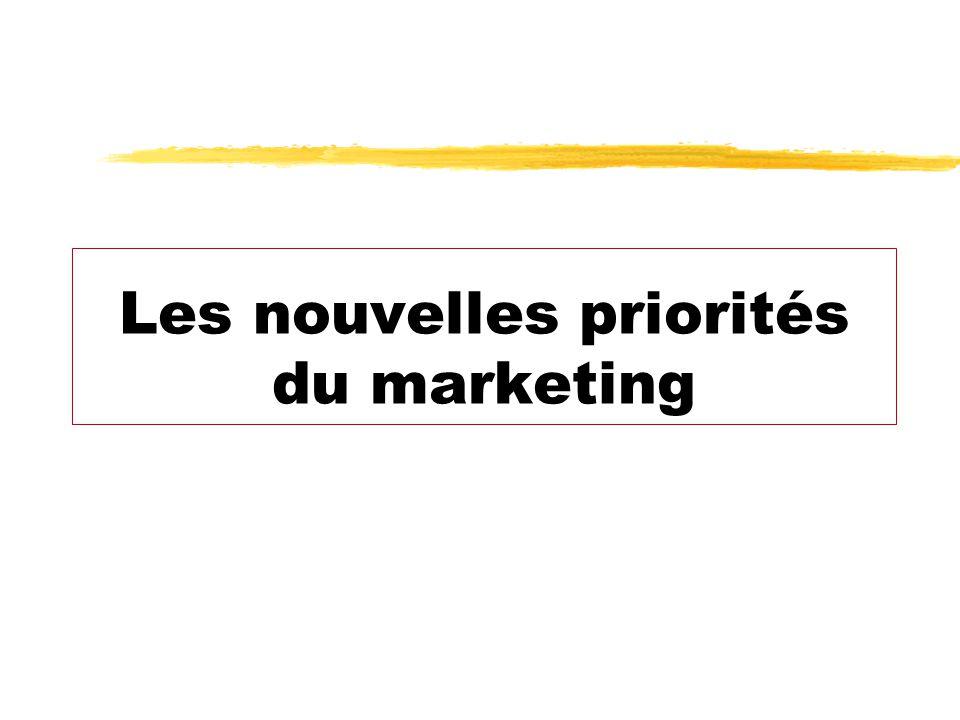 Les nouvelles priorités du marketing