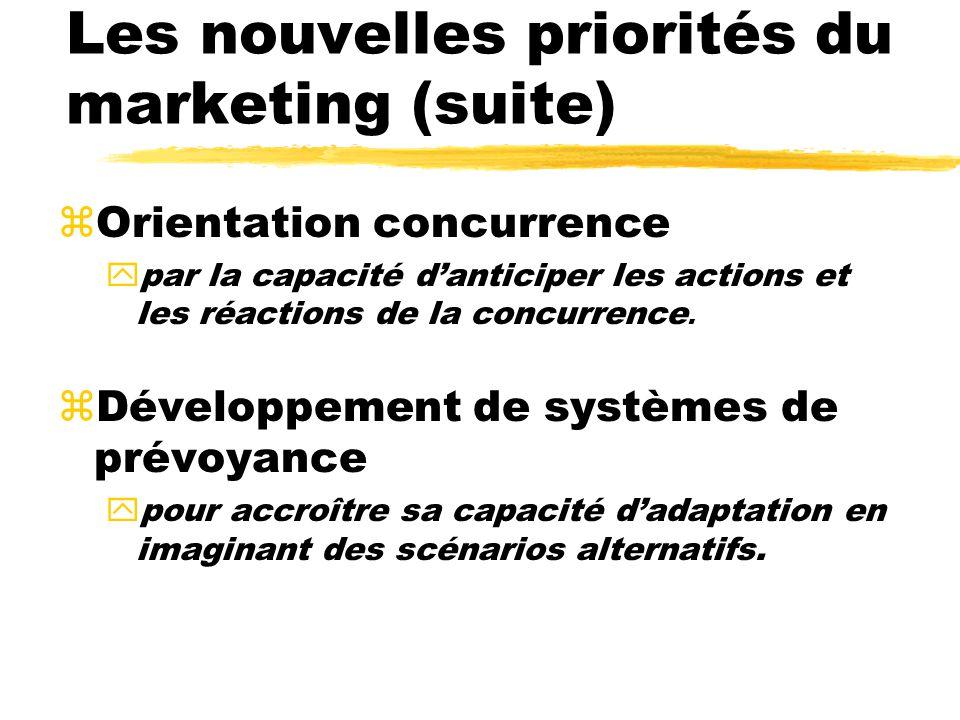 Les nouvelles priorités du marketing (suite) zOrientation concurrence ypar la capacité danticiper les actions et les réactions de la concurrence.