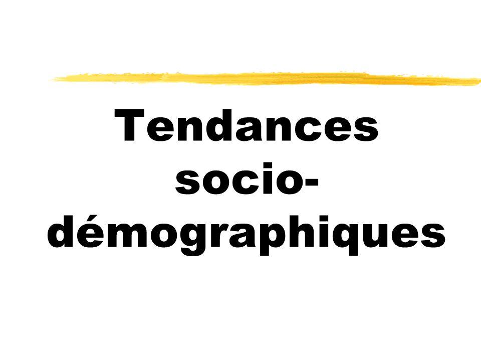 Tendances socio- démographiques