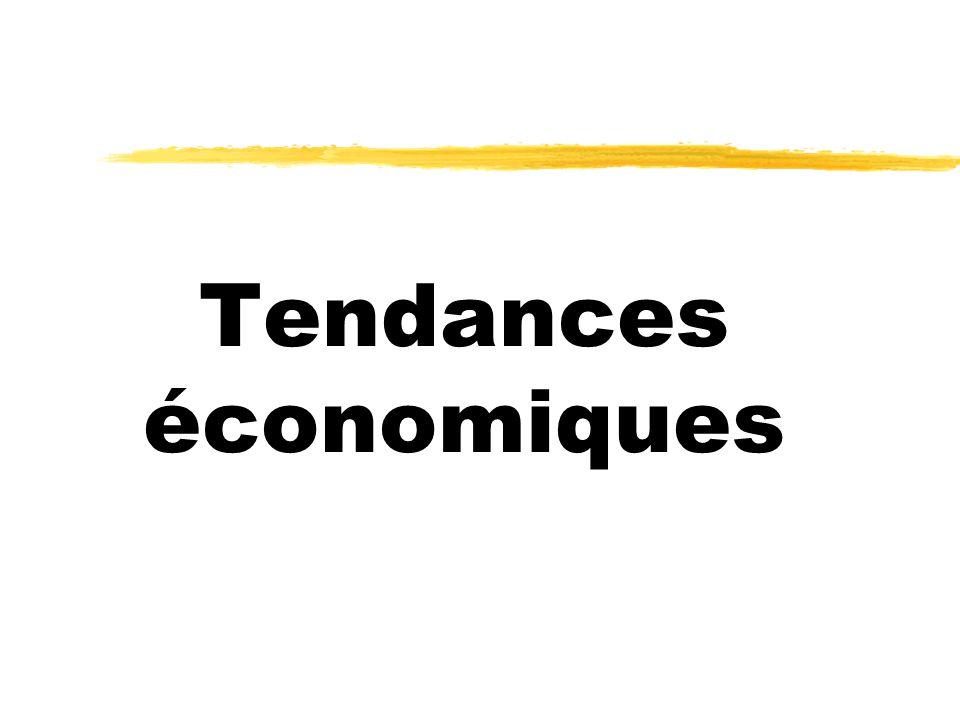 Tendances économiques