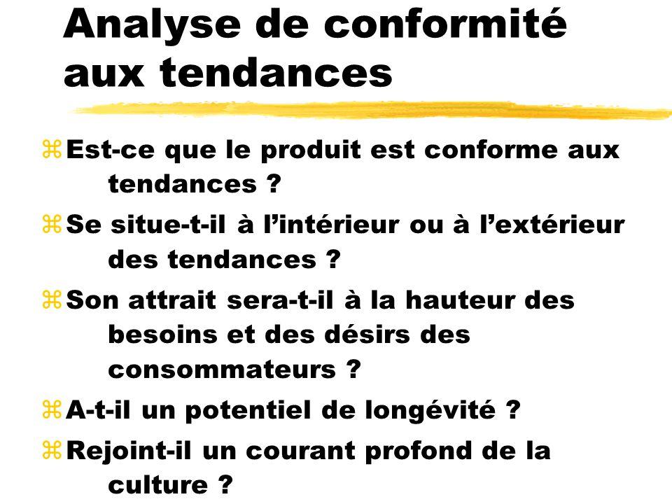 Analyse de conformité aux tendances zEst-ce que le produit est conforme aux tendances .