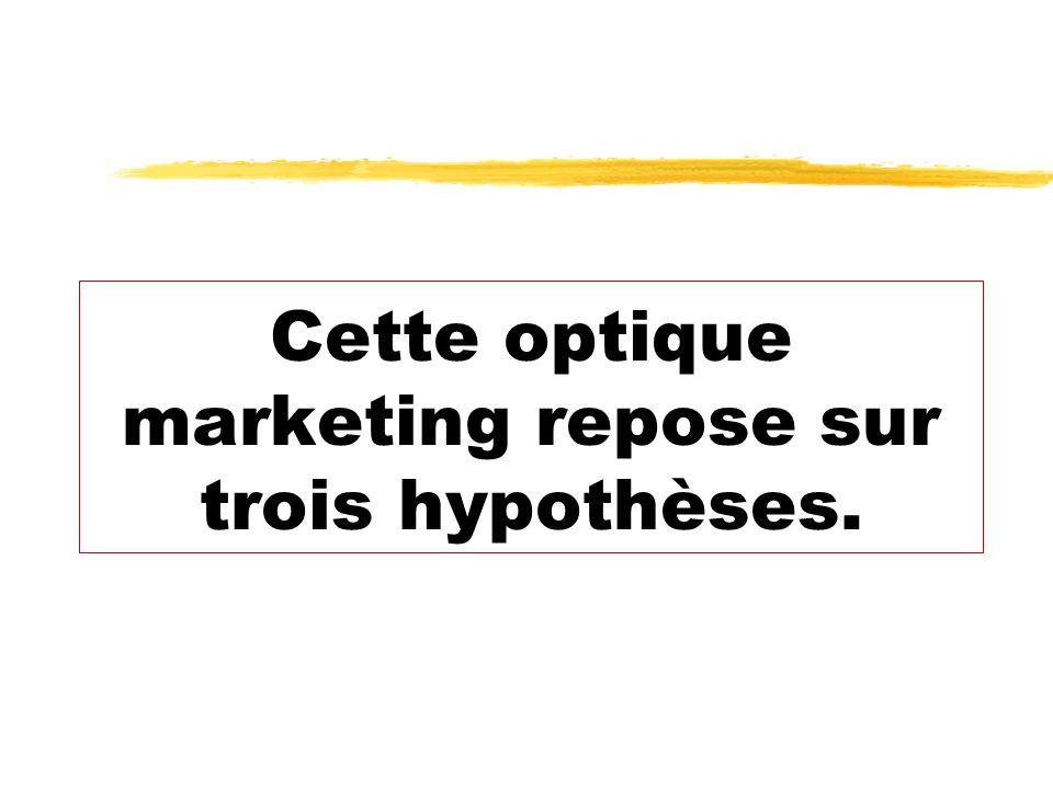 Cette optique marketing repose sur trois hypothèses.