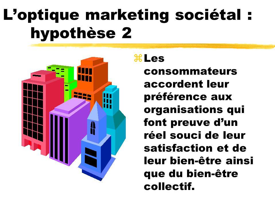 Loptique marketing sociétal : hypothèse 3 zLa tâche primordiale de lorganisation est de sadapter aux marchés-cibles dune façon qui engendre non seulement la satisfaction, mais aussi le bien-être individuel et collectif, afin dattirer et de fidéliser la clientèle.