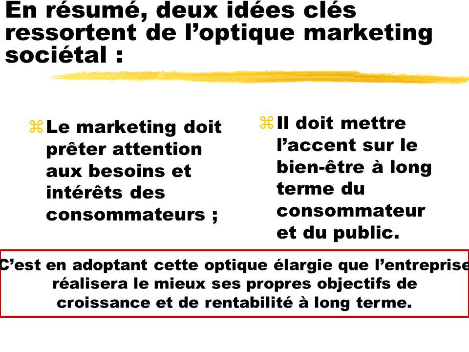 En résumé, deux idées clés ressortent de loptique marketing sociétal : zLe marketing doit prêter attention aux besoins et intérêts des consommateurs ; zIl doit mettre laccent sur le bien-être à long terme du consommateur et du public.